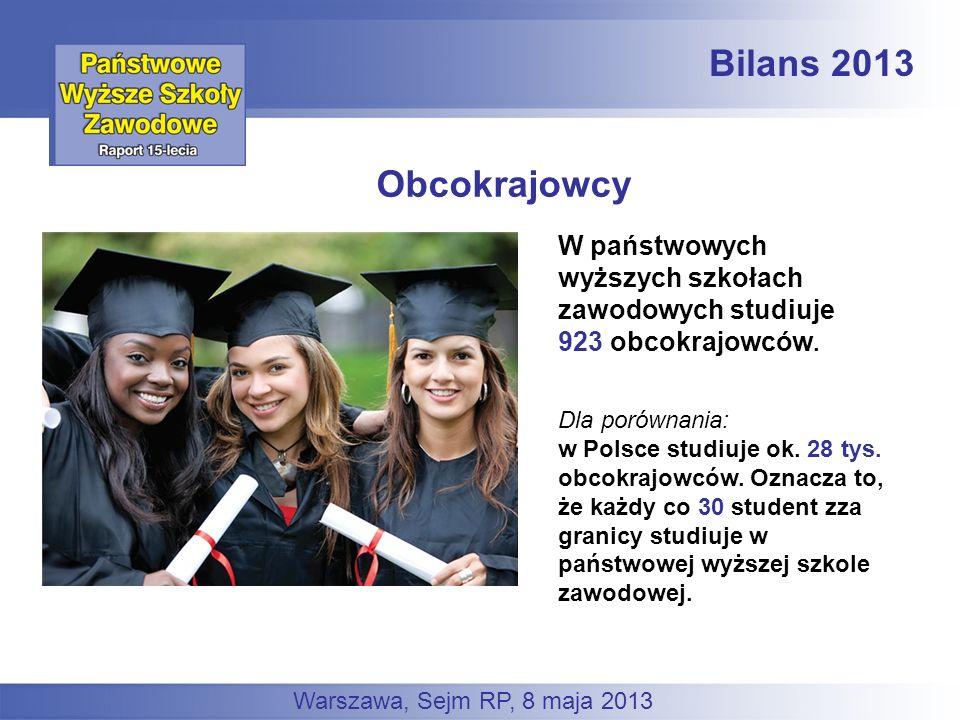 Bilans 2013 Obcokrajowcy. W państwowych wyższych szkołach zawodowych studiuje 923 obcokrajowców.
