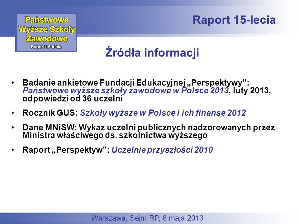 Raport 15-lecia Źródła informacji
