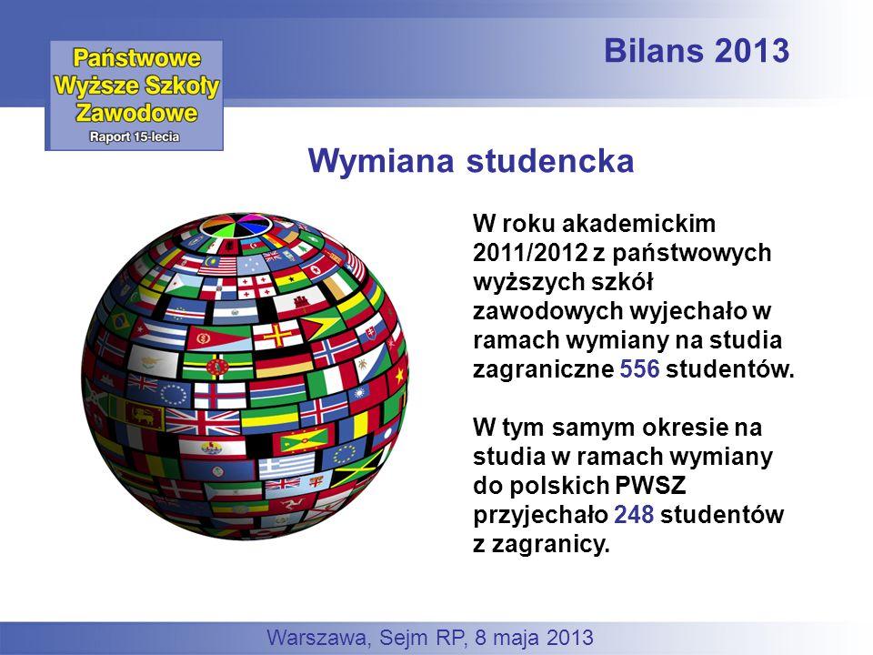 Bilans 2013 Wymiana studencka