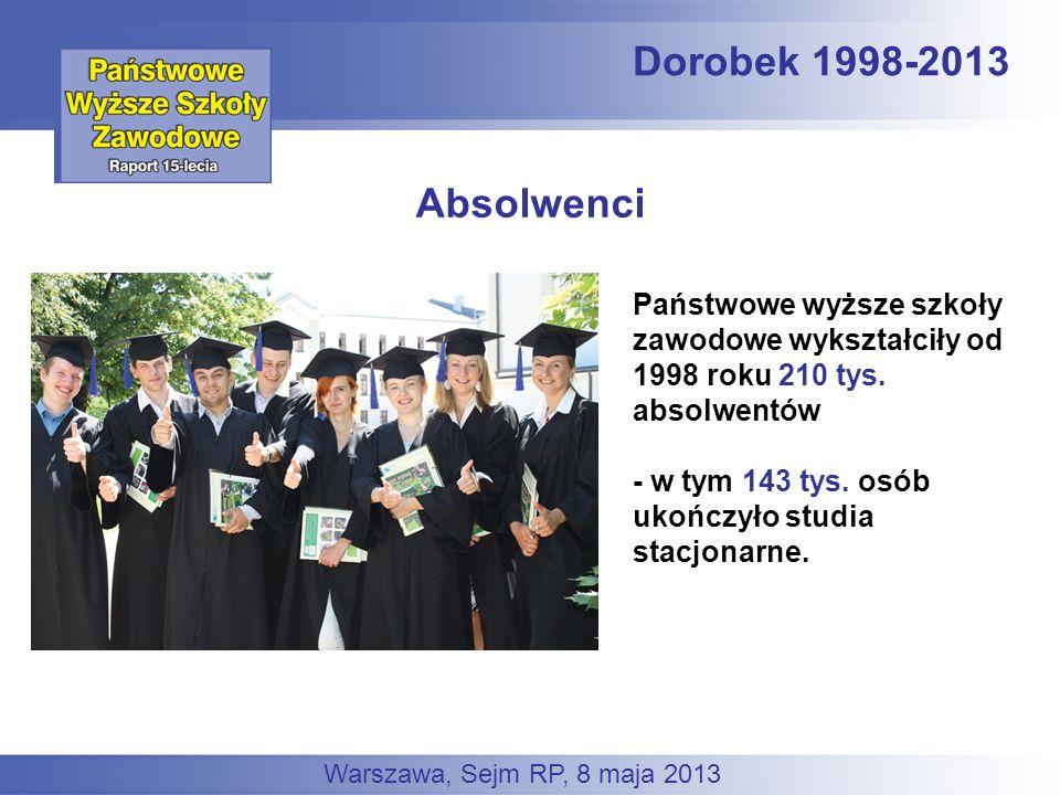 Dorobek 1998-2013 Absolwenci. Państwowe wyższe szkoły zawodowe wykształciły od 1998 roku 210 tys. absolwentów.