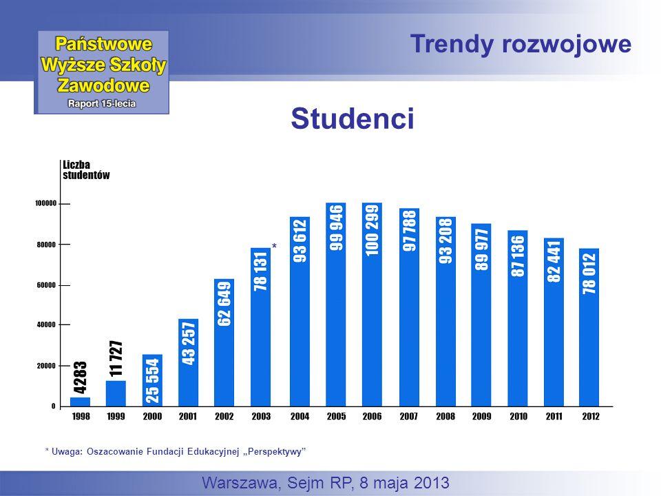 Studenci Trendy rozwojowe Warszawa, Sejm RP, 8 maja 2013 *