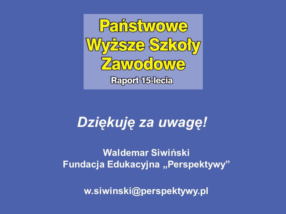"""Fundacja Edukacyjna """"Perspektywy"""