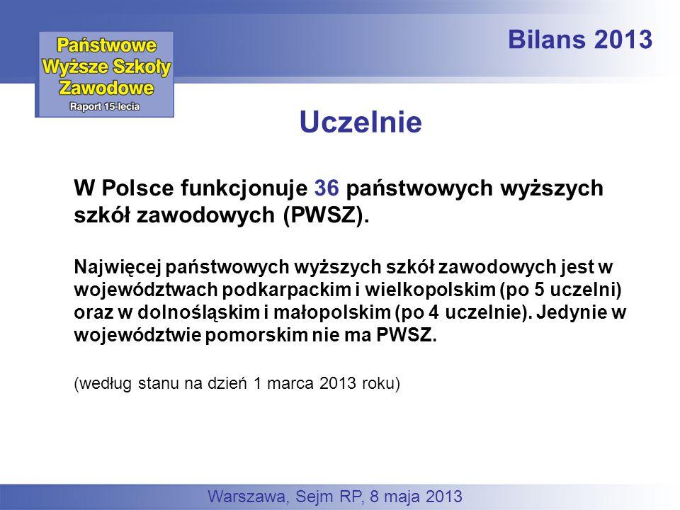 Bilans 2013 Uczelnie. W Polsce funkcjonuje 36 państwowych wyższych szkół zawodowych (PWSZ).