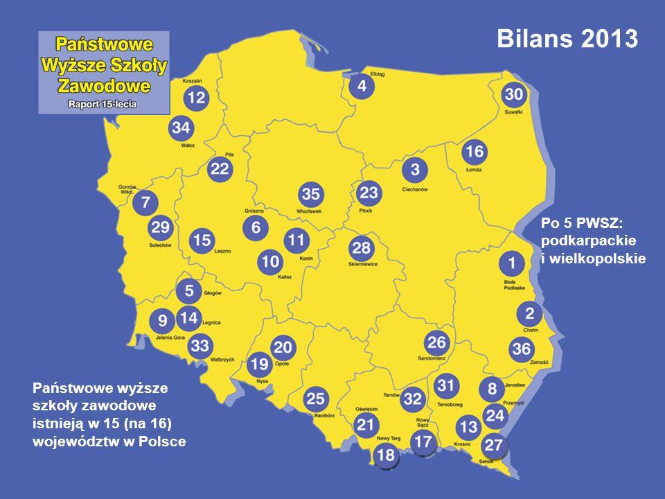 Bilans 2013 Po 5 PWSZ: podkarpackie i wielkopolskie