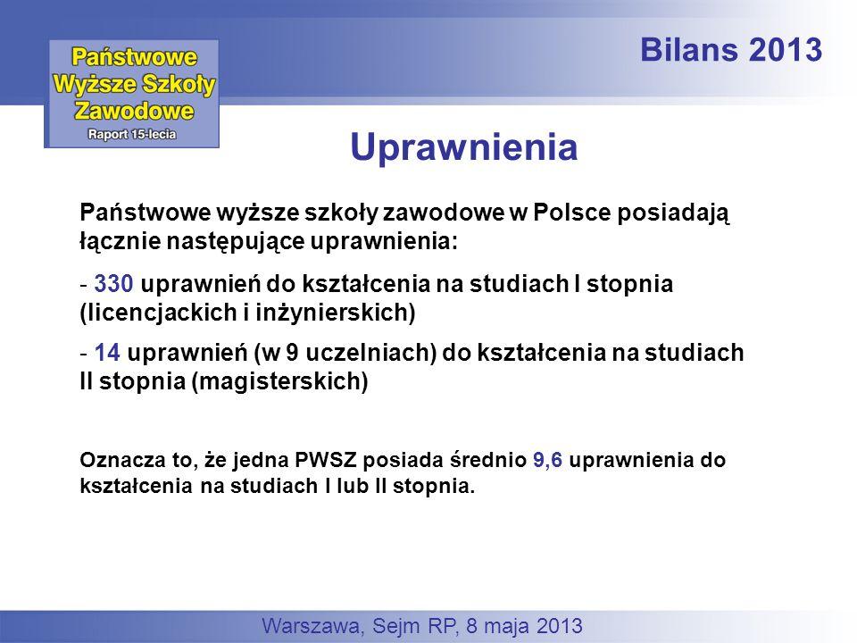 Bilans 2013 Uprawnienia. Państwowe wyższe szkoły zawodowe w Polsce posiadają łącznie następujące uprawnienia: