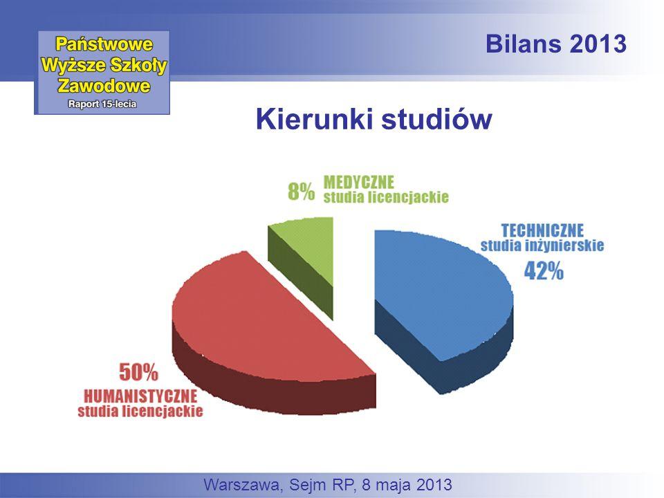 Bilans 2013 Kierunki studiów Warszawa, Sejm RP, 8 maja 2013