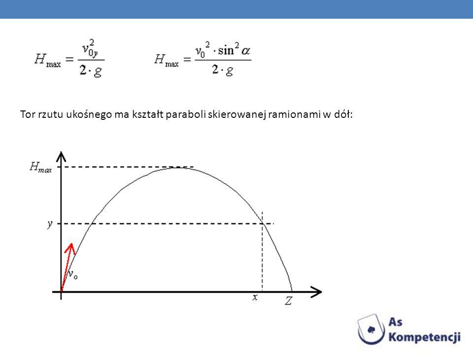 Tor rzutu ukośnego ma kształt paraboli skierowanej ramionami w dół: