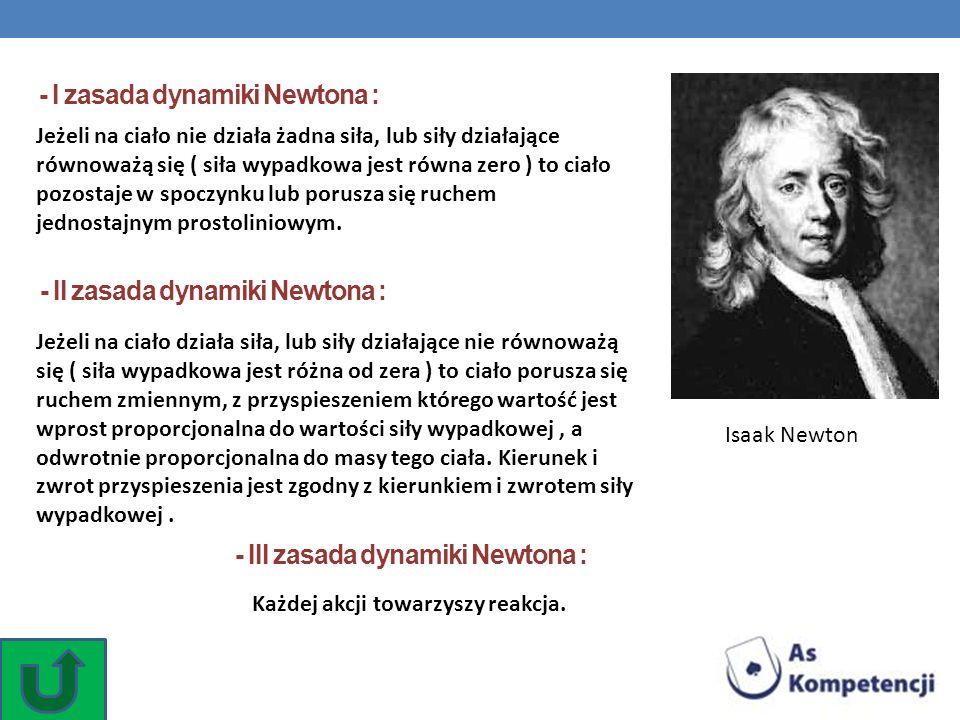 - I zasada dynamiki Newtona :