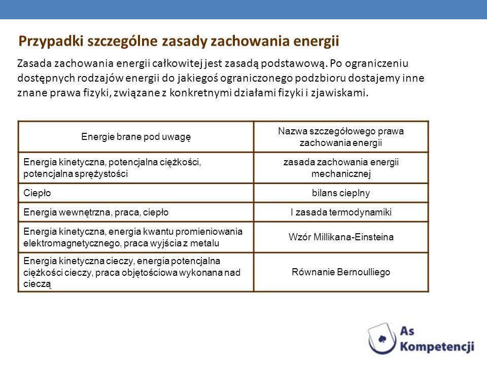 Przypadki szczególne zasady zachowania energii
