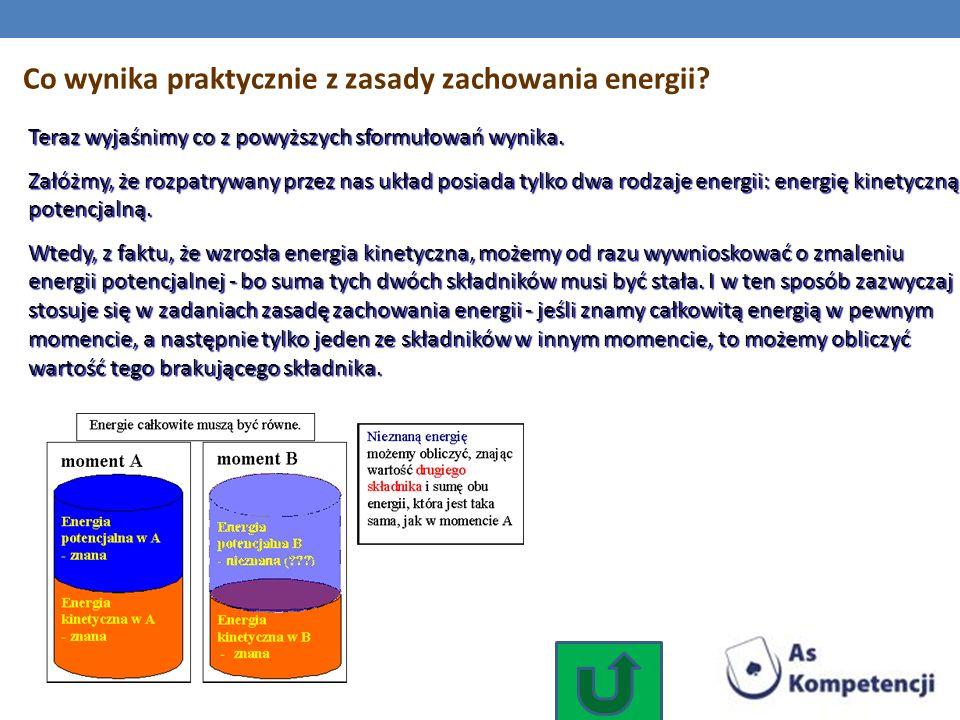 Co wynika praktycznie z zasady zachowania energii