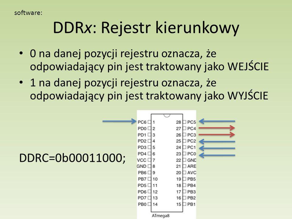 DDRx: Rejestr kierunkowy