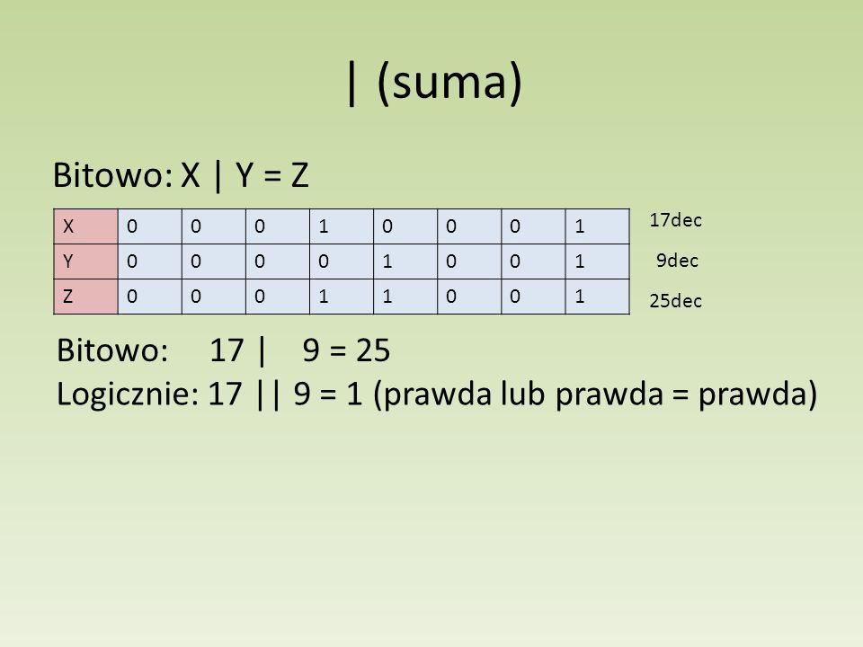 | (suma) Bitowo: X | Y = Z Bitowo: 17 | 9 = 25