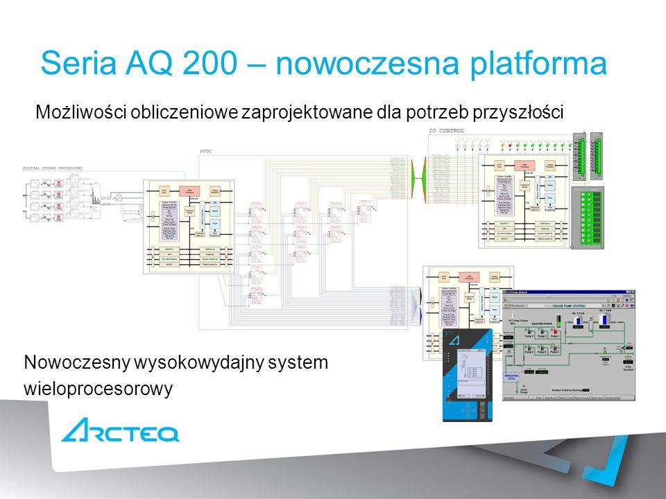 Seria AQ 200 – nowoczesna platforma