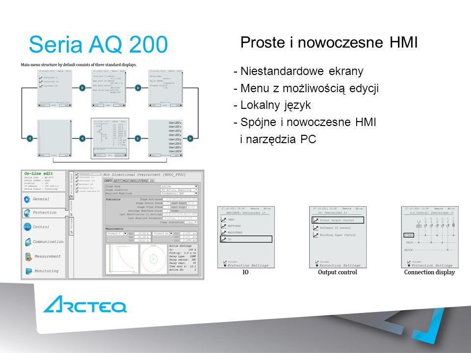 Seria AQ 200 Proste i nowoczesne HMI - Niestandardowe ekrany