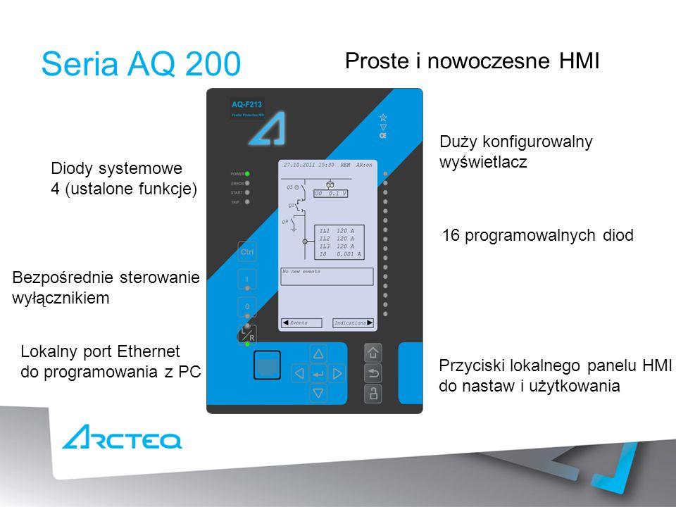 Seria AQ 200 Proste i nowoczesne HMI Duży konfigurowalny wyświetlacz