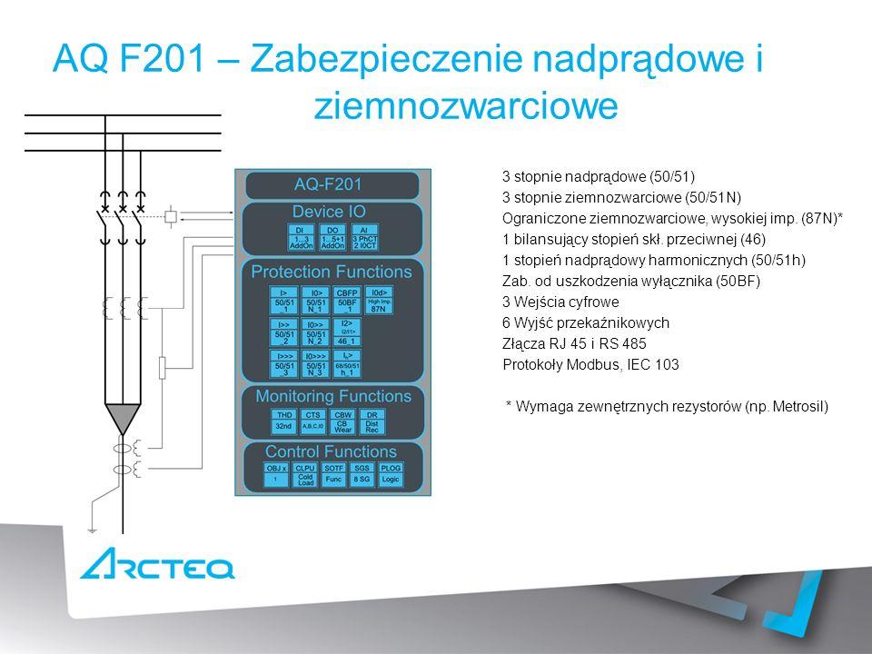 AQ F201 – Zabezpieczenie nadprądowe i ziemnozwarciowe
