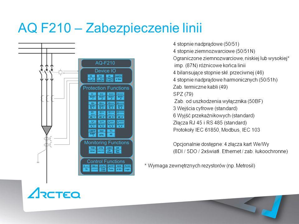 AQ F210 – Zabezpieczenie linii