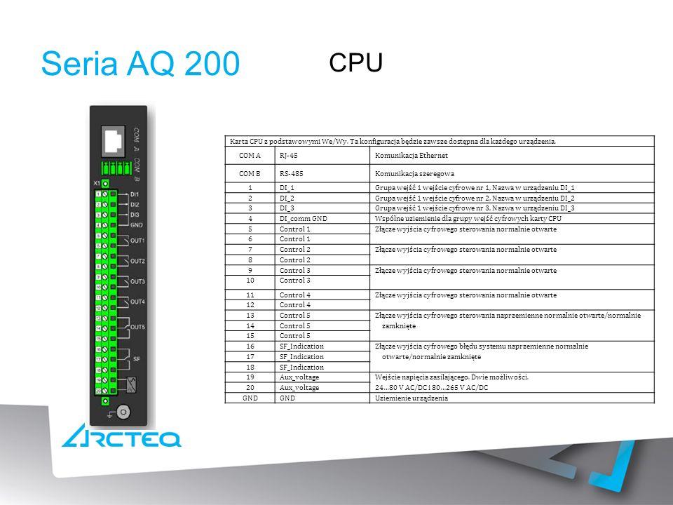 Seria AQ 200 CPU. Karta CPU z podstawowymi We/Wy. Ta konfiguracja będzie zawsze dostępna dla każdego urządzenia.
