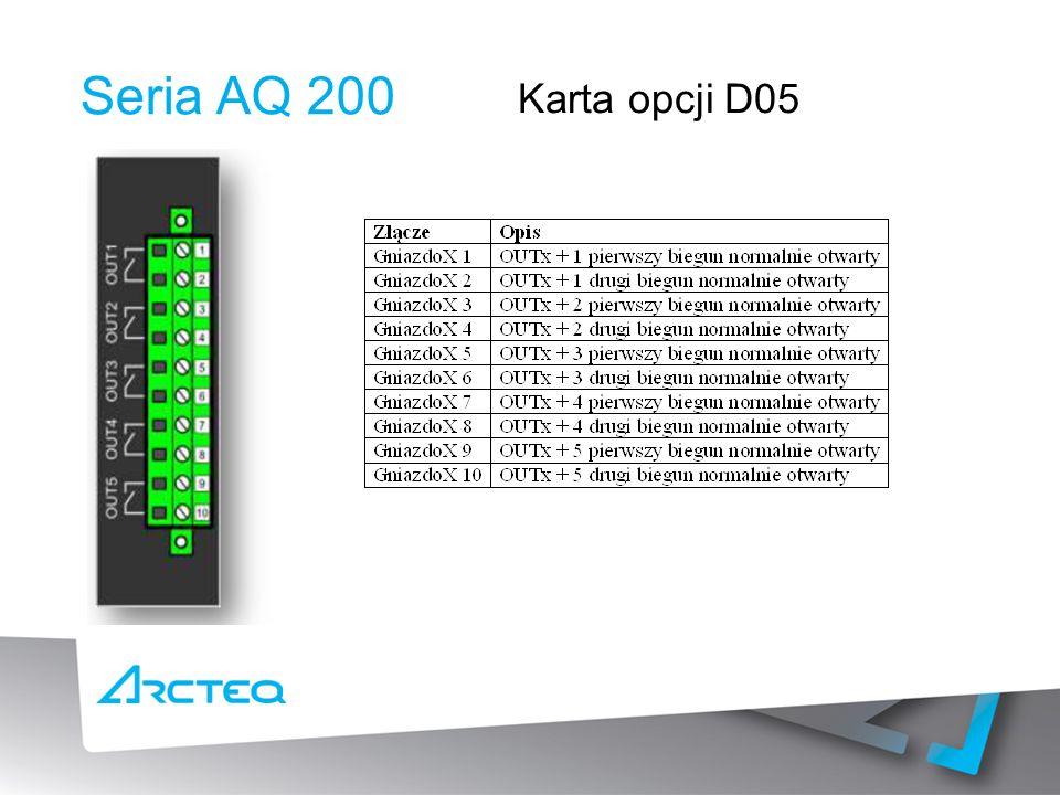 Seria AQ 200 Karta opcji D05