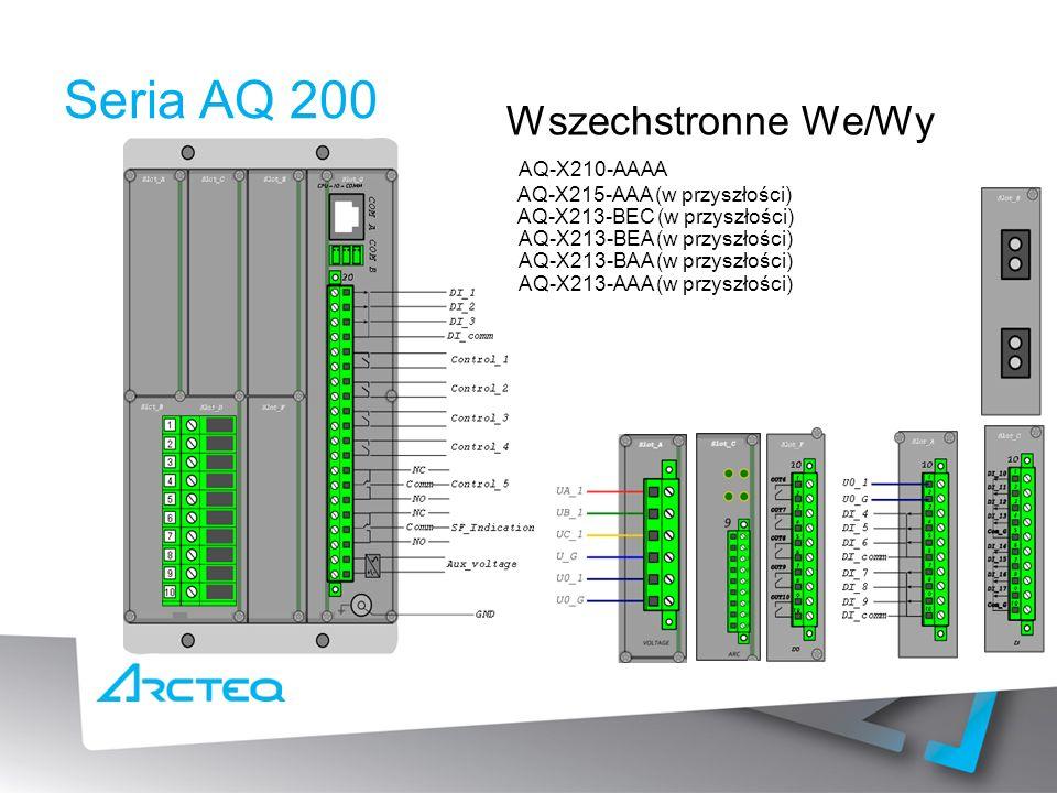 Seria AQ 200 Wszechstronne We/Wy AQ-X210-AAAA