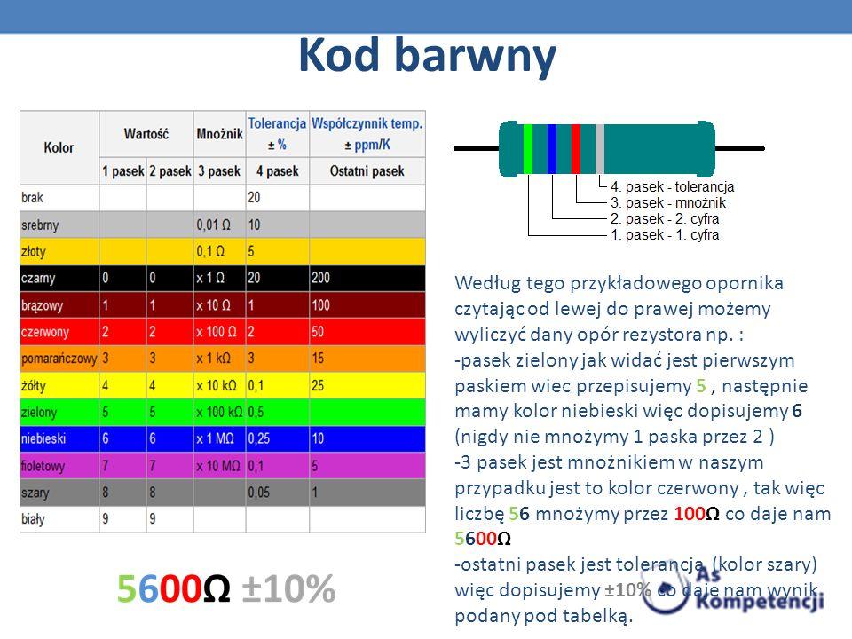 Kod barwny Według tego przykładowego opornika czytając od lewej do prawej możemy wyliczyć dany opór rezystora np. :