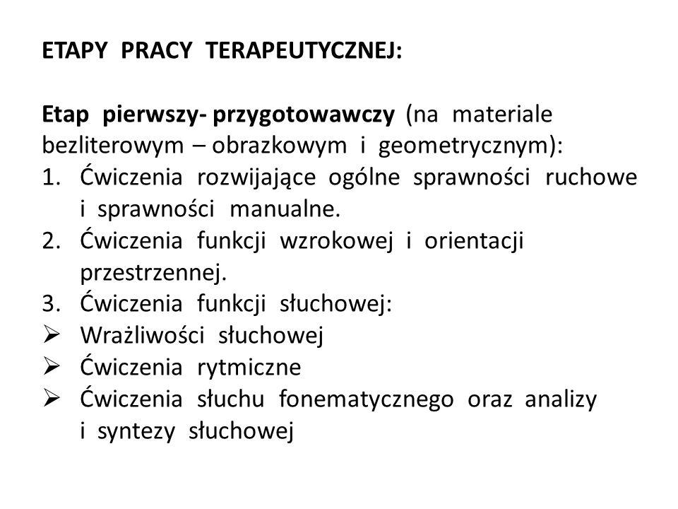 ETAPY PRACY TERAPEUTYCZNEJ: