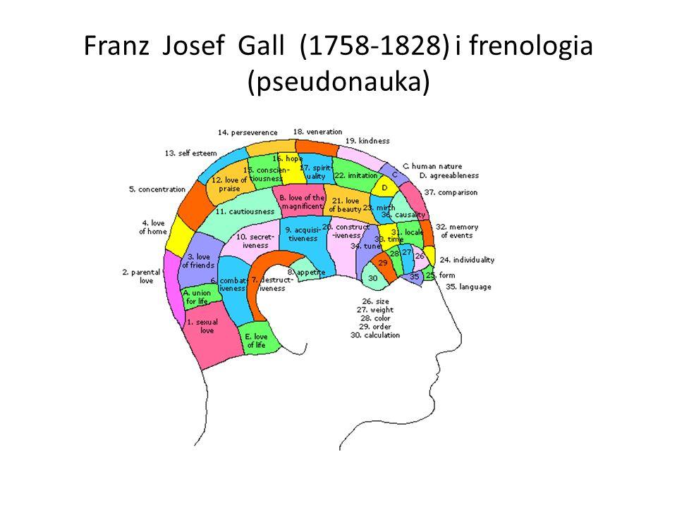 Franz Josef Gall (1758-1828) i frenologia (pseudonauka)