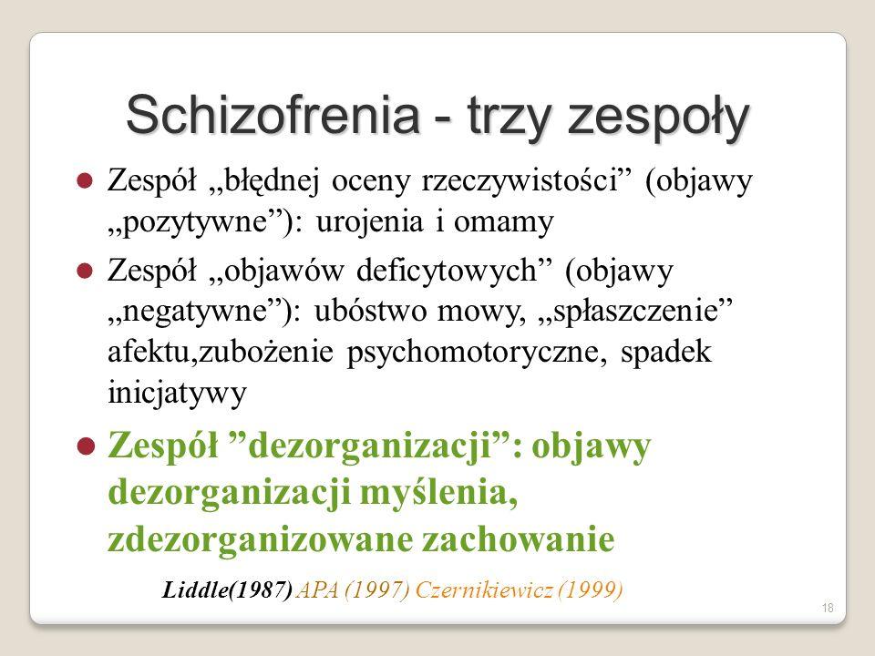 Schizofrenia - trzy zespoły