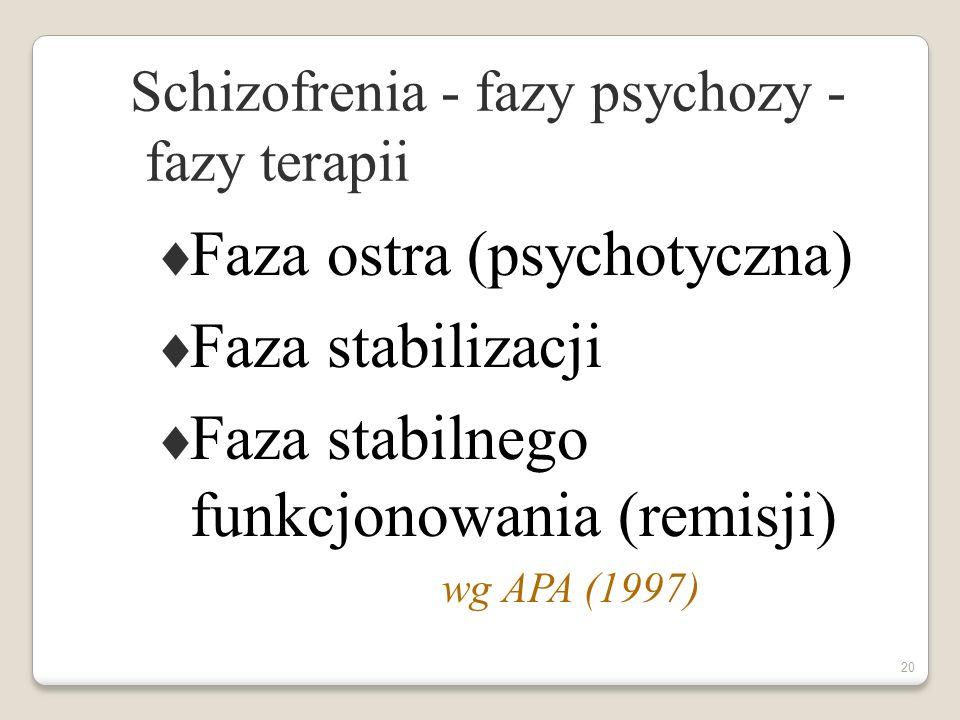 Faza ostra (psychotyczna) Faza stabilizacji