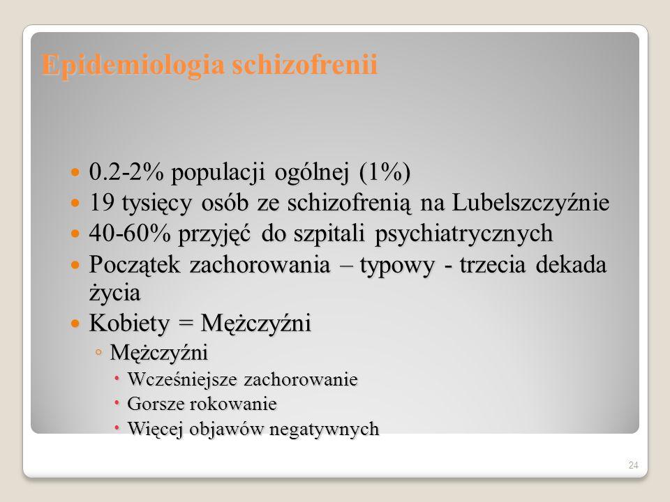 Epidemiologia schizofrenii