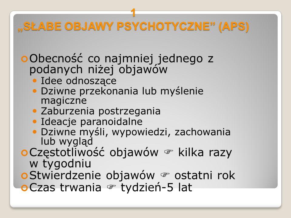 """1 """"SŁABE OBJAWY PSYCHOTYCZNE (APS)"""
