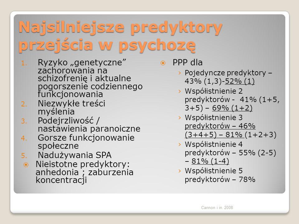 Najsilniejsze predyktory przejścia w psychozę