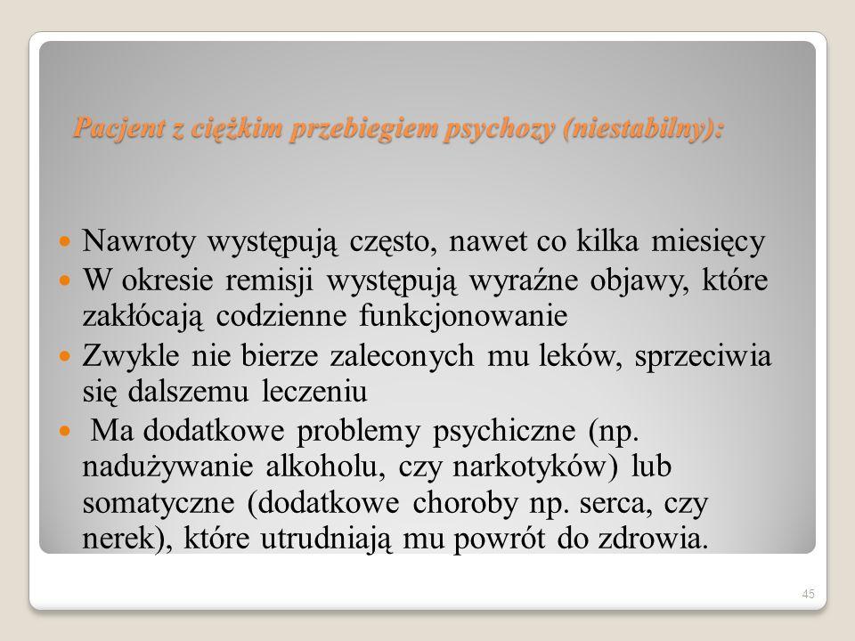Pacjent z ciężkim przebiegiem psychozy (niestabilny):
