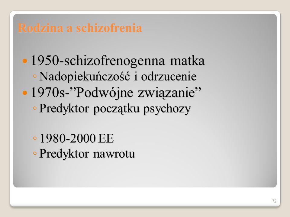 Rodzina a schizofrenia