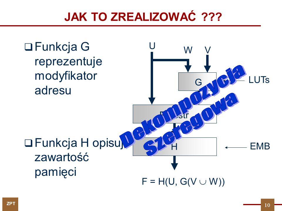 Dekompozycja Szeregowa Funkcja G reprezentuje modyfikator adresu