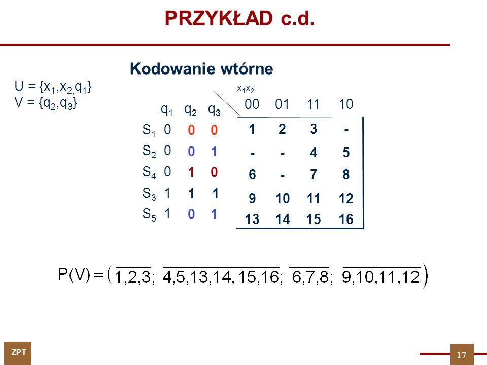 PRZYKŁAD c.d. Kodowanie wtórne U = {x1,x2,q1} V = {q2,q3} 00 01 11 10