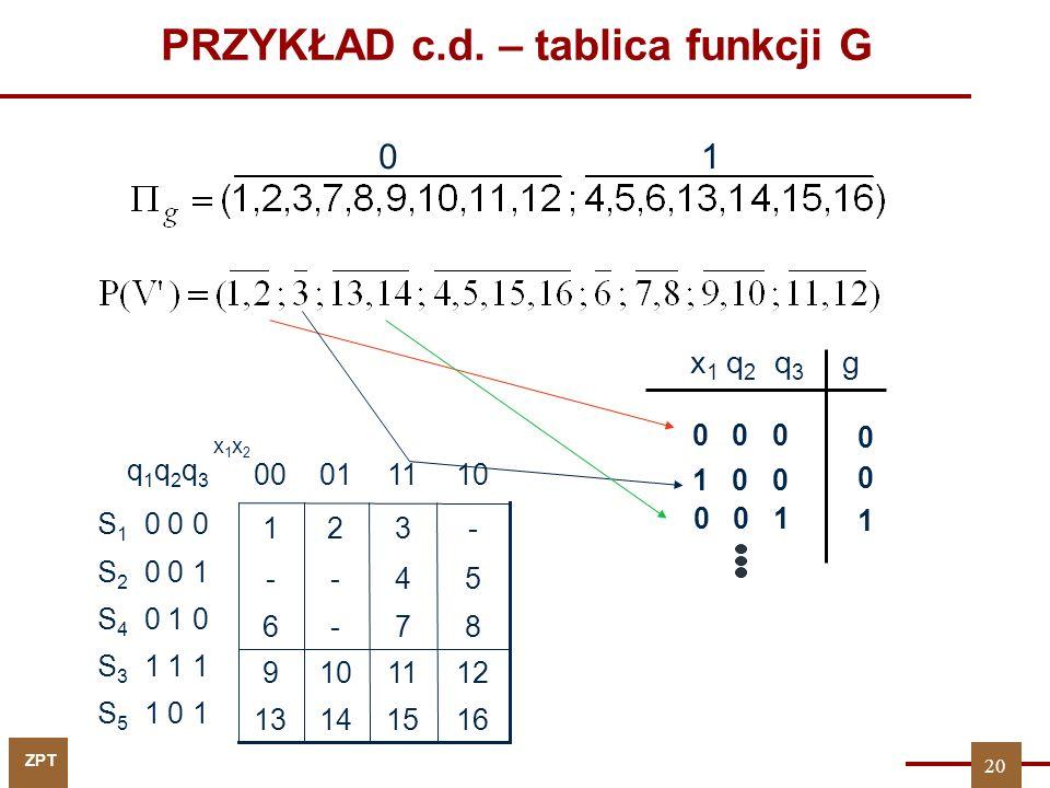 PRZYKŁAD c.d. – tablica funkcji G