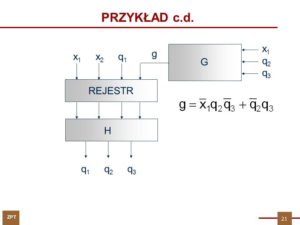 PRZYKŁAD c.d. x1 q2 q3 g x1 x2 q1 G REJESTR H q1 q2 q3 21