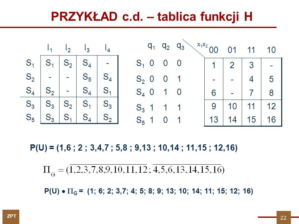 PRZYKŁAD c.d. – tablica funkcji H