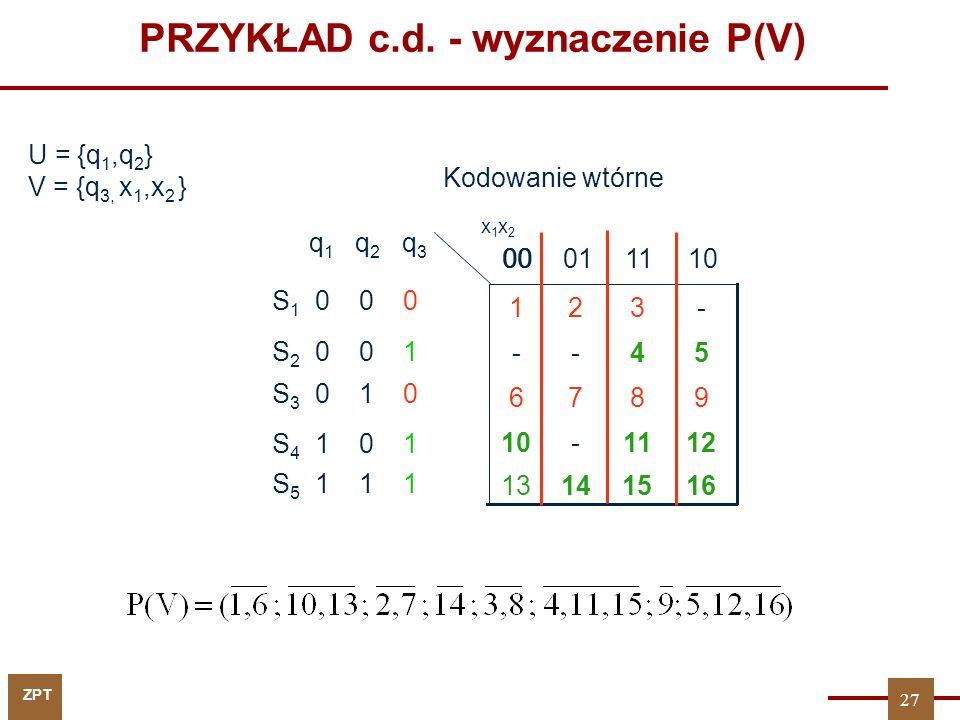 PRZYKŁAD c.d. - wyznaczenie P(V)