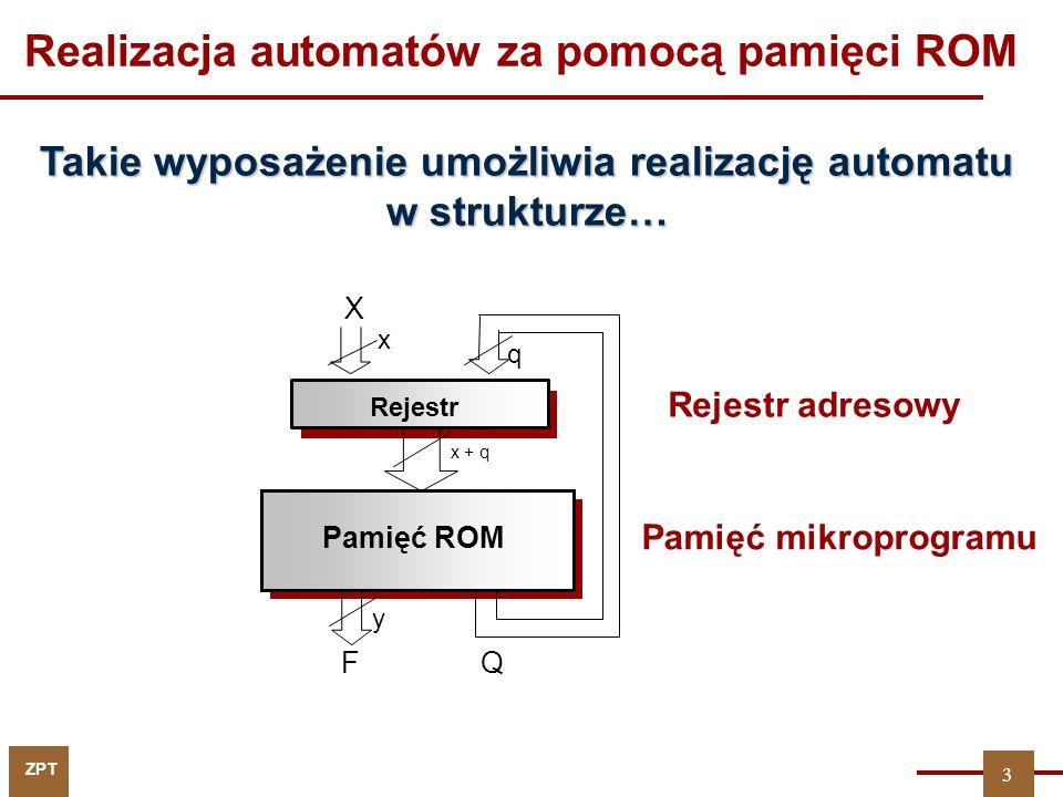 Realizacja automatów za pomocą pamięci ROM