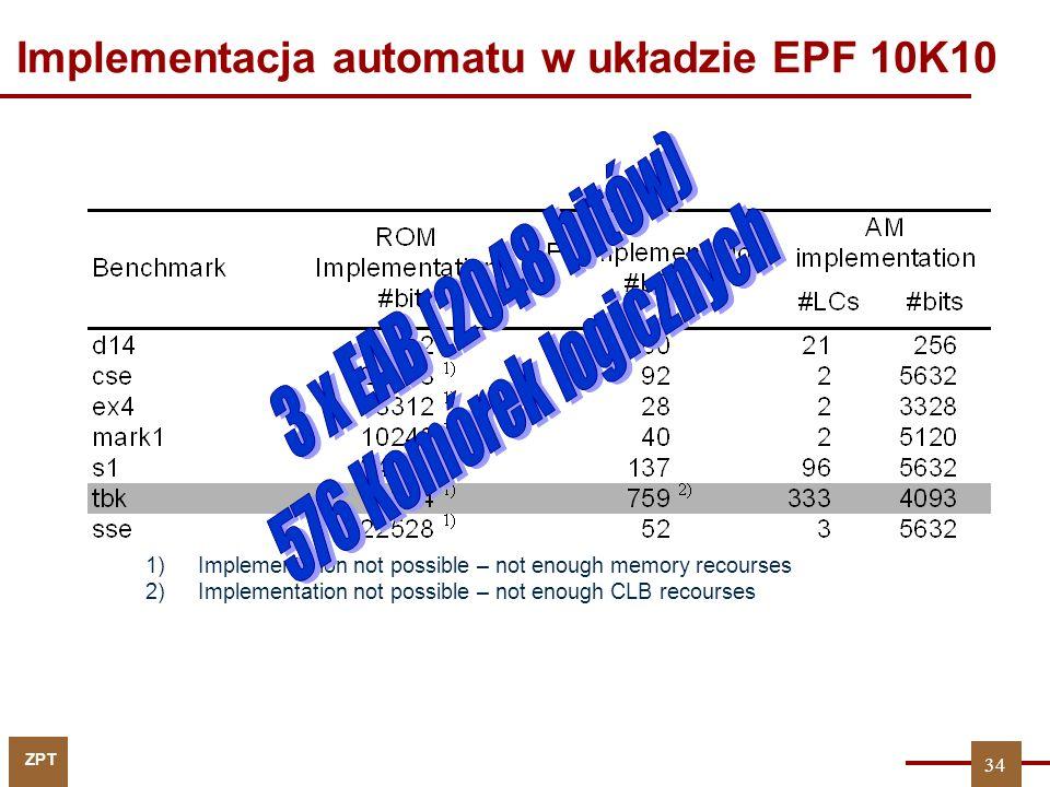 Implementacja automatu w układzie EPF 10K10