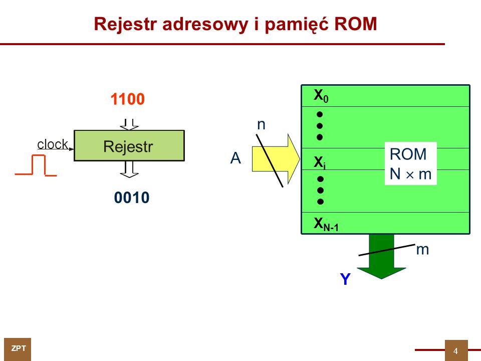 Rejestr adresowy i pamięć ROM
