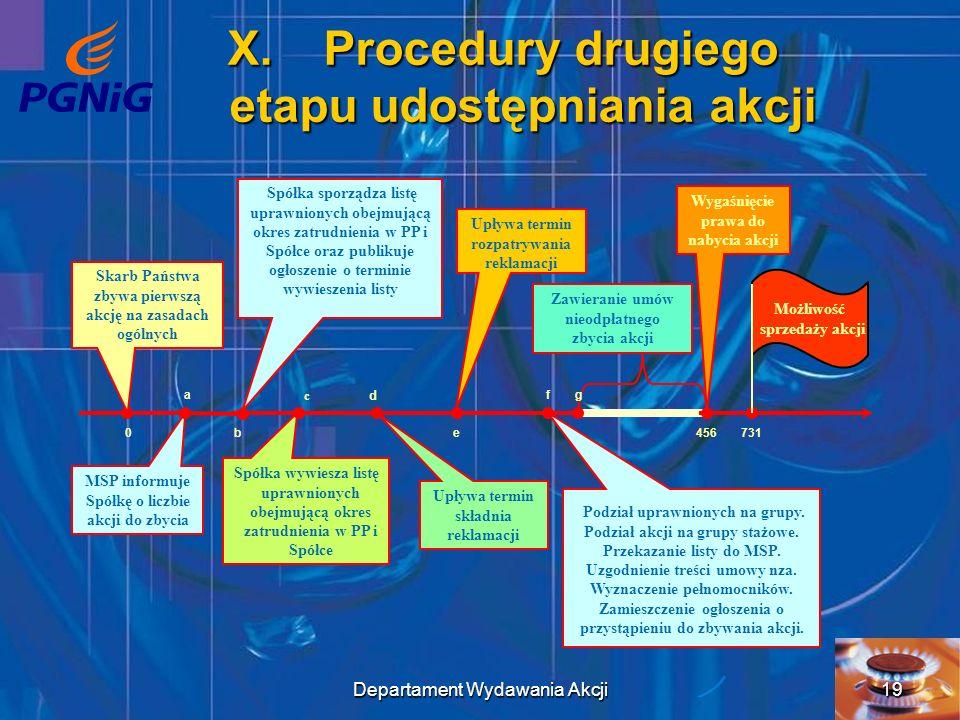 X. Procedury drugiego etapu udostępniania akcji