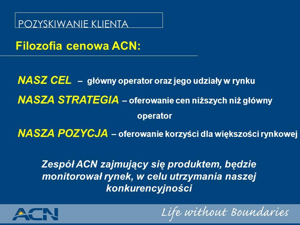 POZYSKIWANIE KLIENTAFilozofia cenowa ACN: NASZ CEL – główny operator oraz jego udziały w rynku.