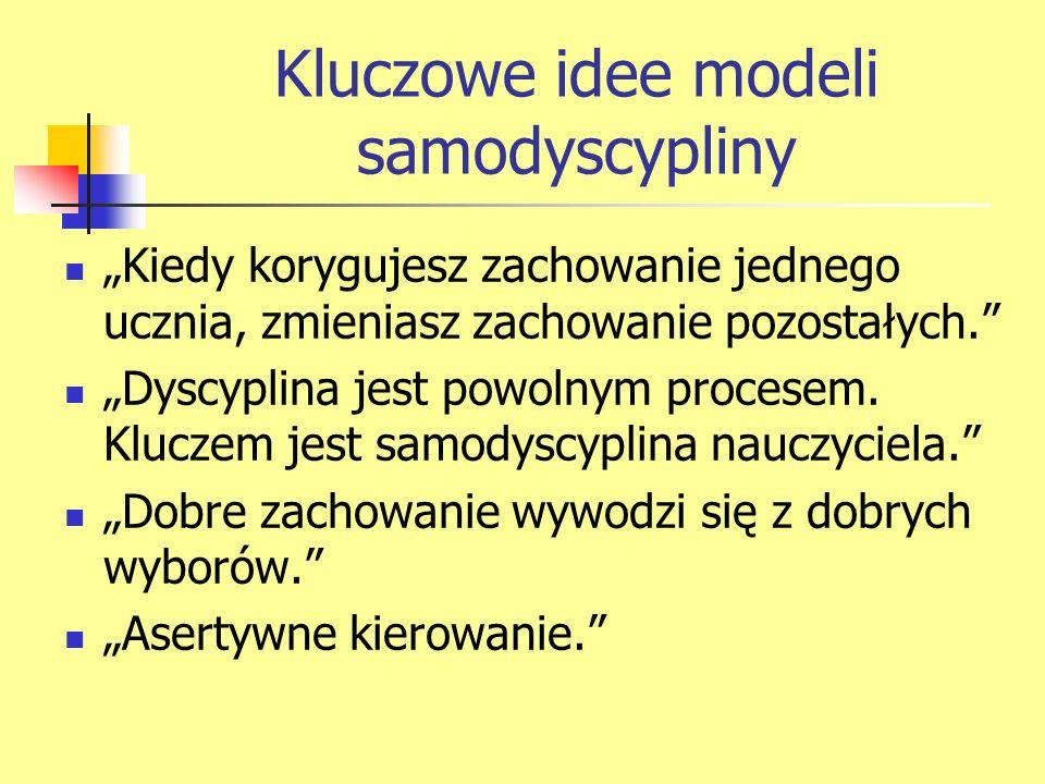 Kluczowe idee modeli samodyscypliny