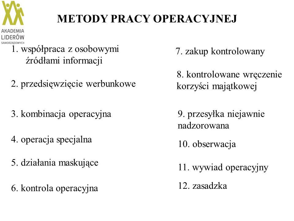 METODY PRACY OPERACYJNEJ