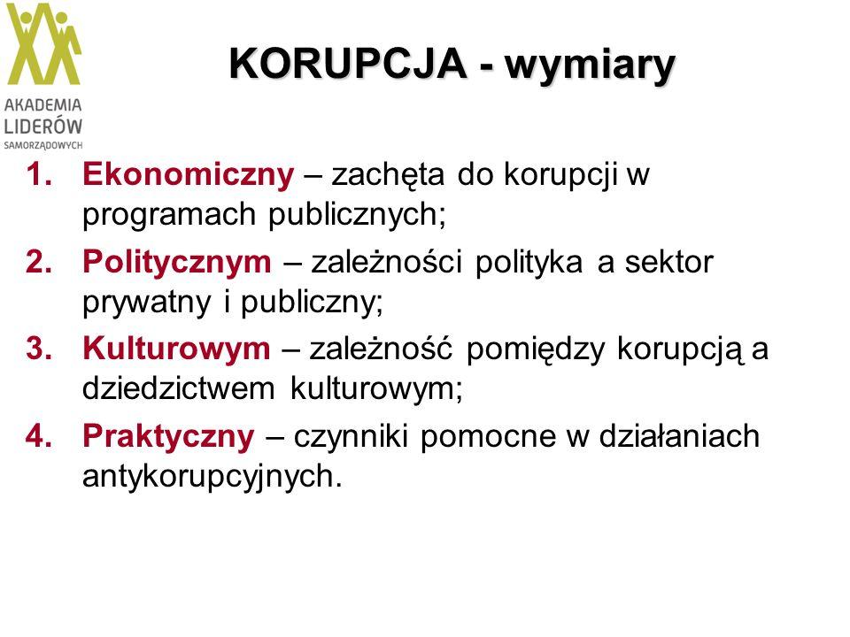 KORUPCJA - wymiaryEkonomiczny – zachęta do korupcji w programach publicznych; Politycznym – zależności polityka a sektor prywatny i publiczny;