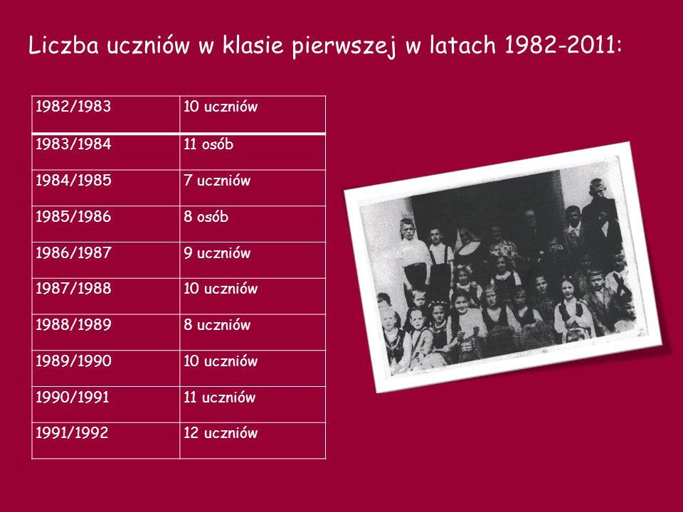 Liczba uczniów w klasie pierwszej w latach 1982-2011: