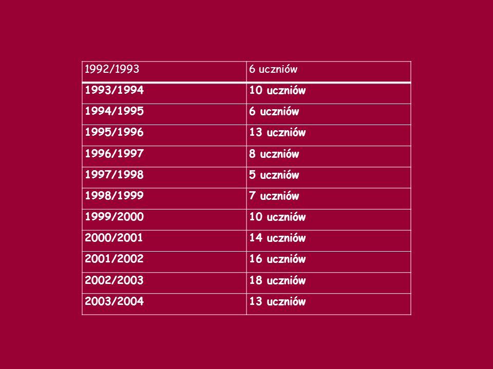 1992/1993 6 uczniów. 1993/1994. 10 uczniów. 1994/1995. 1995/1996. 13 uczniów. 1996/1997. 8 uczniów.